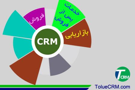 فرایند CRM